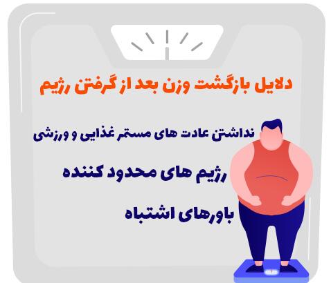 رژیم تثبیت وزن
